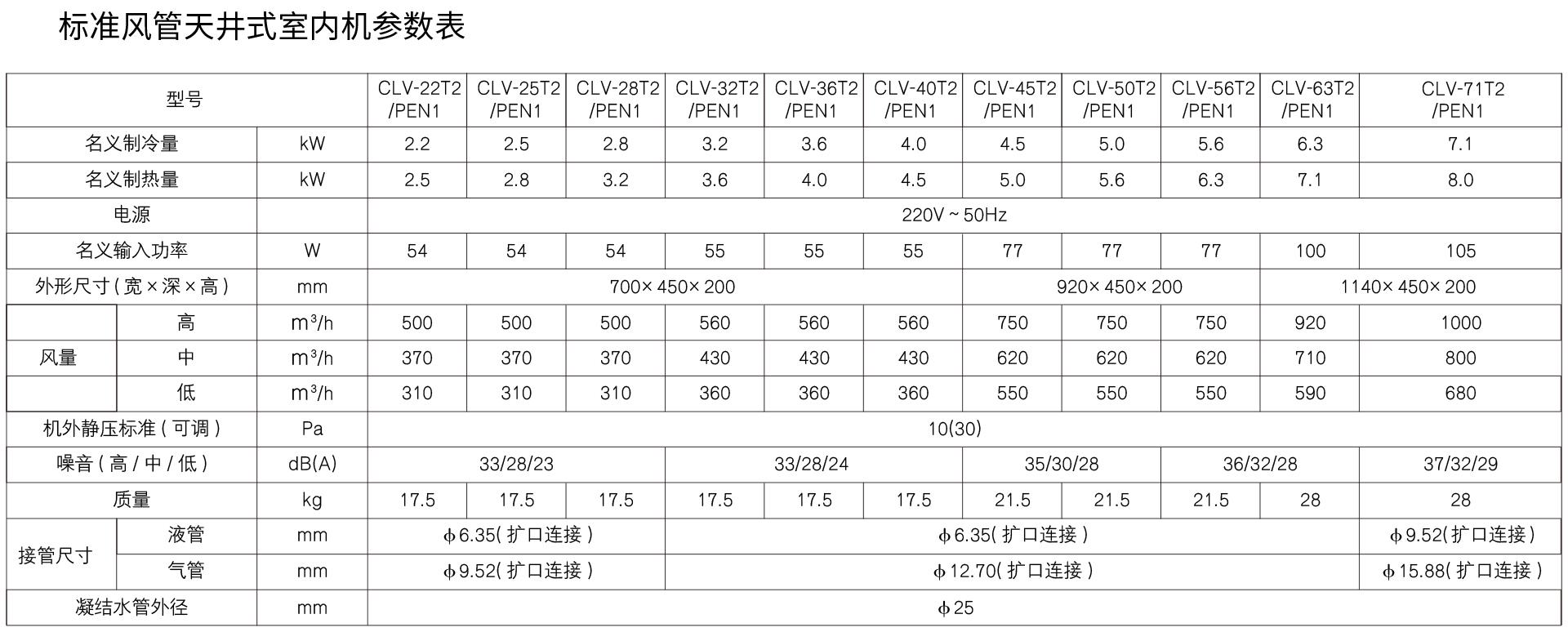 家用中央空调参数-3.jpg